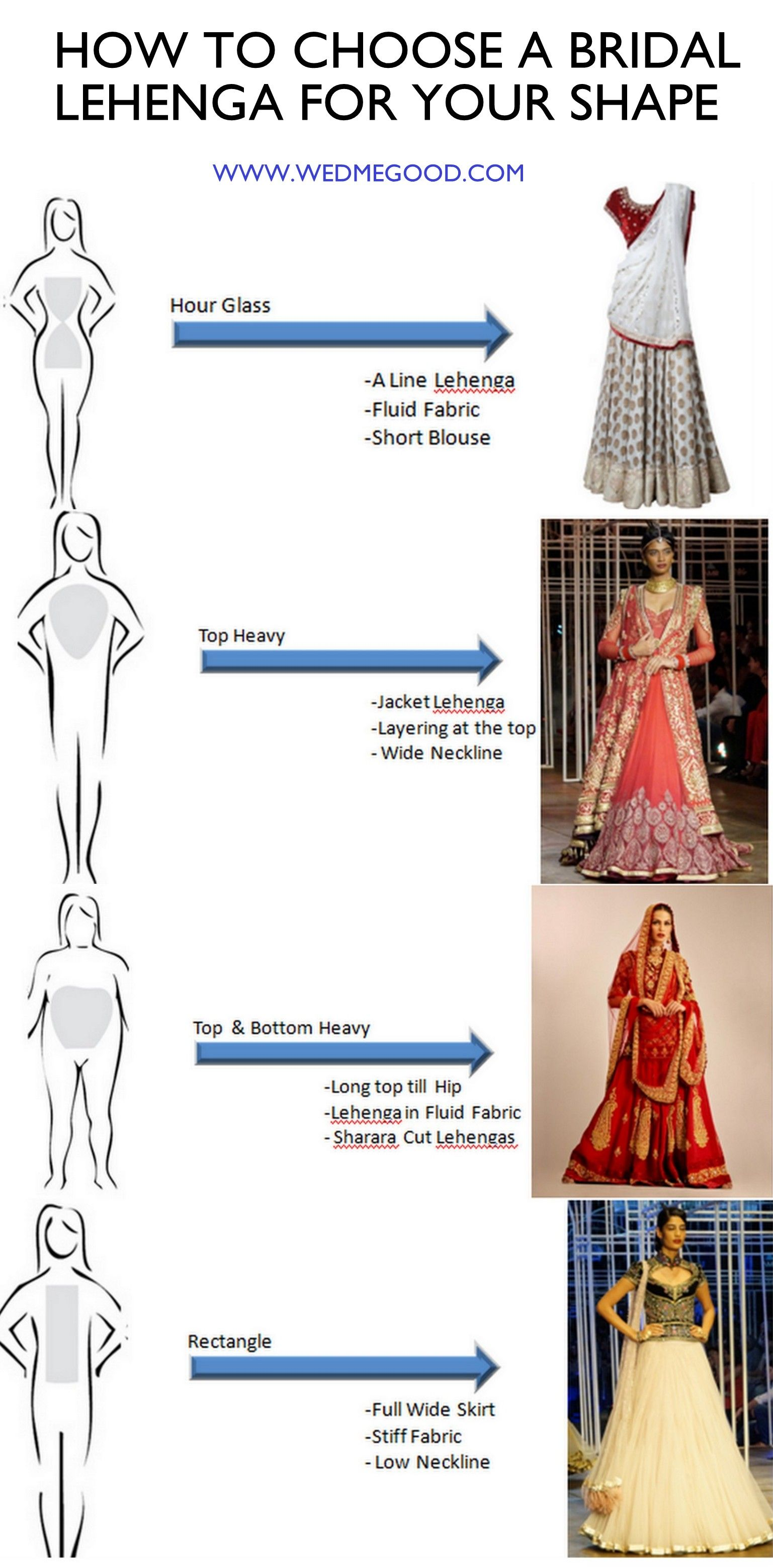 How to Choose a Bridal Lehenga for Your Body Shape ...