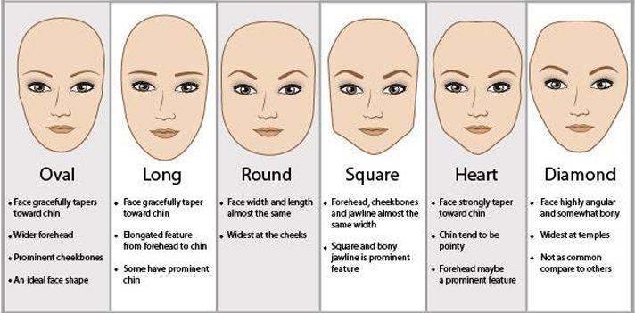 best-haircut-for-face-shape-vvgdtjte