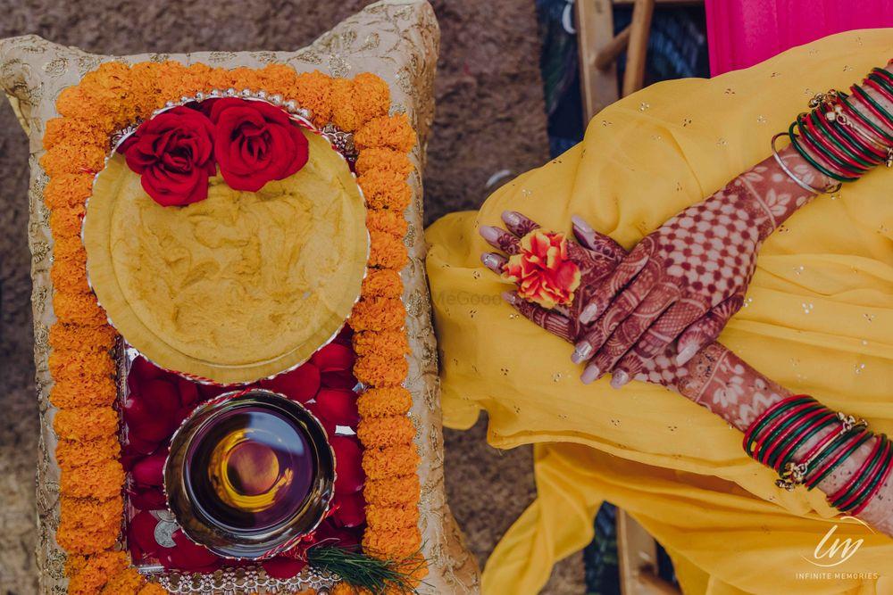 Photo from Kashika & Anirudh Wedding