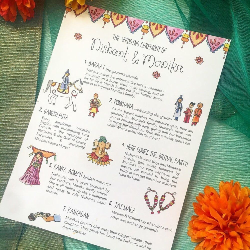 Photo of Cute wedding invitation card for the wedding day