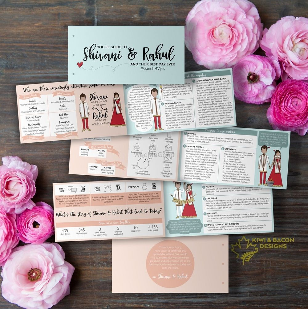 Photo of Cute wedding invitation cards for an Indian couple