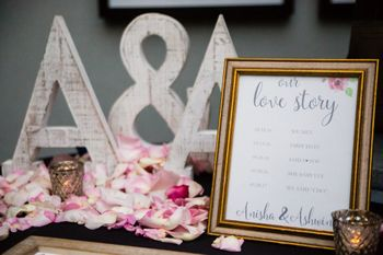 Photo of Love story timeline with monograms