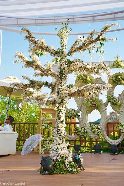 Abhay & Sanjana (Udaipur Wedding)
