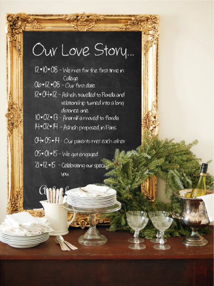 #Trending: Love Story Timelines, The Only DIY Decor Piece You'll Need!